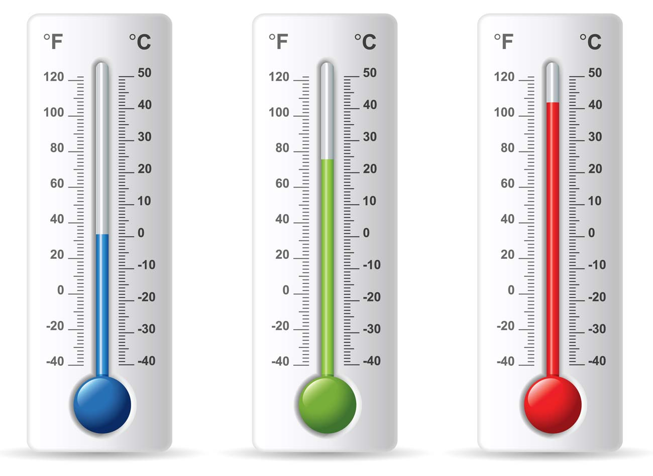 thermometer-readings