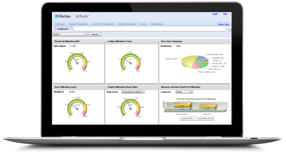 Power Monitoring Software Dcim Pro